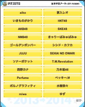 スクリーンショット(2013-12-25 18.30.38)