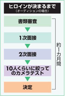 スクリーンショット(2014-01-08 21.41.15)